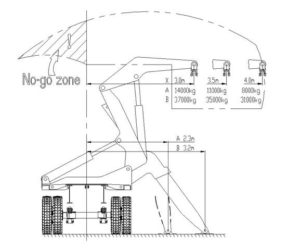 container side lifter drawing2