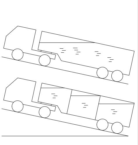 multi compartment tanker