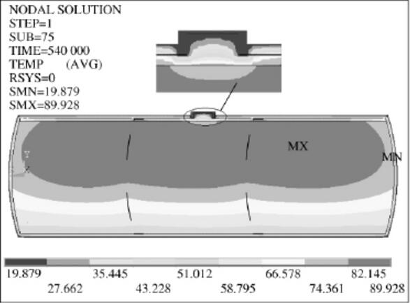 thermal distribution of tank