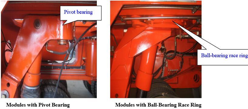 modular unit wheel bogie steering