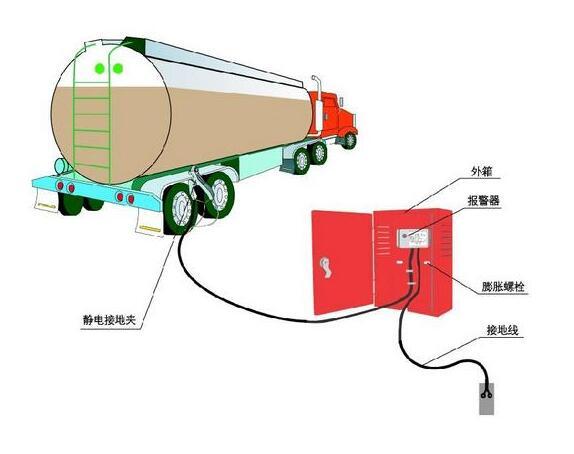 electrostatic eliminating device